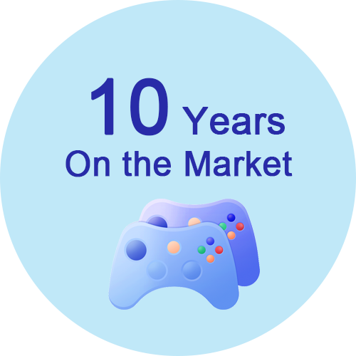 10 Years on the Market